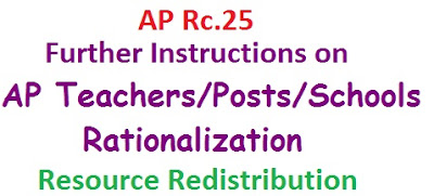 Rc.25, AP Teachers Posts, Schools,Rationalization