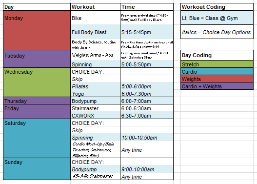 Createlive Kanyes or Carlys Comprehensive Workout Plan And – Exercise Plan Template