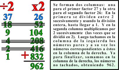 Tipos de multiplicación, Diferentes formas de multiplicar, Multiplicaciones diferentes, Diferentes formas de multiplicar, Aprendamos a multiplicar, Curiosidades numéricas, Curiosidades de la matemática, Multiplicación método Ruso