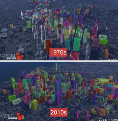 Evolusi Kota di Amerika Melalui Video Animasi 3D