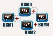 BBM Clone (BBM2+BBM3+BBM4) V2.7.0.23 MOD Apk Android
