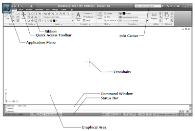 Autocad User Interface