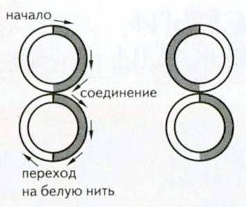 Серьги из обвязанных крючком колечек