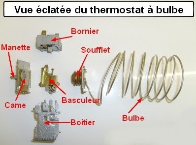 Thermostats type de thermostats bulbe genie en froid for Bilan thermique chambre froide