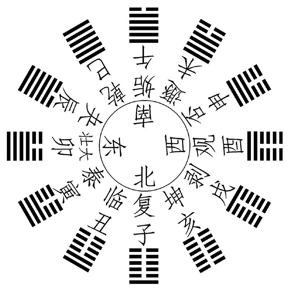 Tao Math Symbol Images Meaning Of Text Symbols