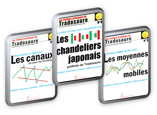 ANALYSE-TECHNIQUE-CHANDELIERS-CANAUX-MOYENNES-MOBILES