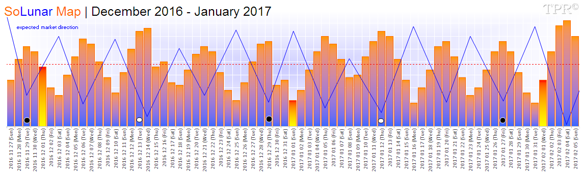 SoLunar Map | December 2016 - January 2017