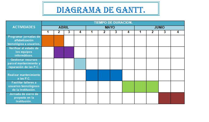 De Gantt En Excel likewise WinCalendar Excel Calendar Template ...