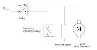 Rangkaian Kopling Magnet
