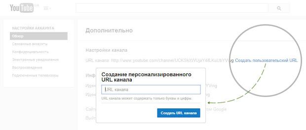 Персональный URL личного канала пользователя