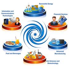 Market Entry Strategy, market entry methods, Market Sttrategy, Market