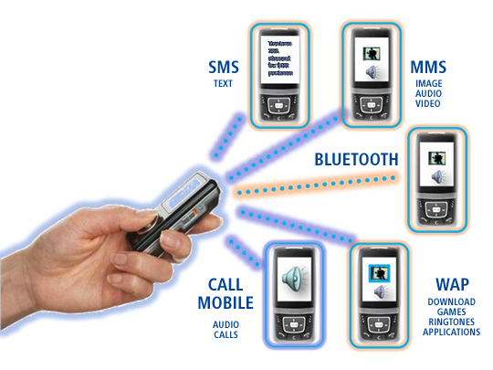 advantages and disadvantages on multimedia messaging services Transcript of advantages and disadvantages of modern  advantages and disadvantages of modern communication text  to be able to send a multimedia.
