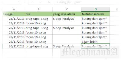 Cara Tidur Cepat dengan Bantuan Software