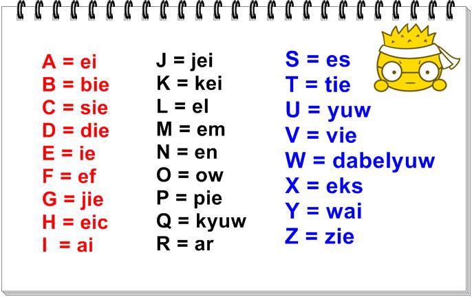 Cara Belajar Bahasa Inggris dengan Mudah dan Cepat otodidak efektif