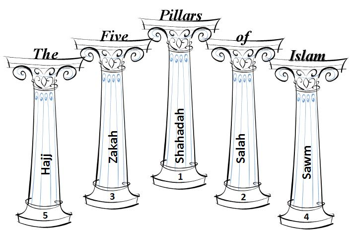 the five pillars of islam and their significance to muslims The five pillars of islam are the basis of muslim is required of all those who accept islam as their chosen way are the five pillars of islam.