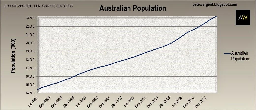buy valium australia population clock