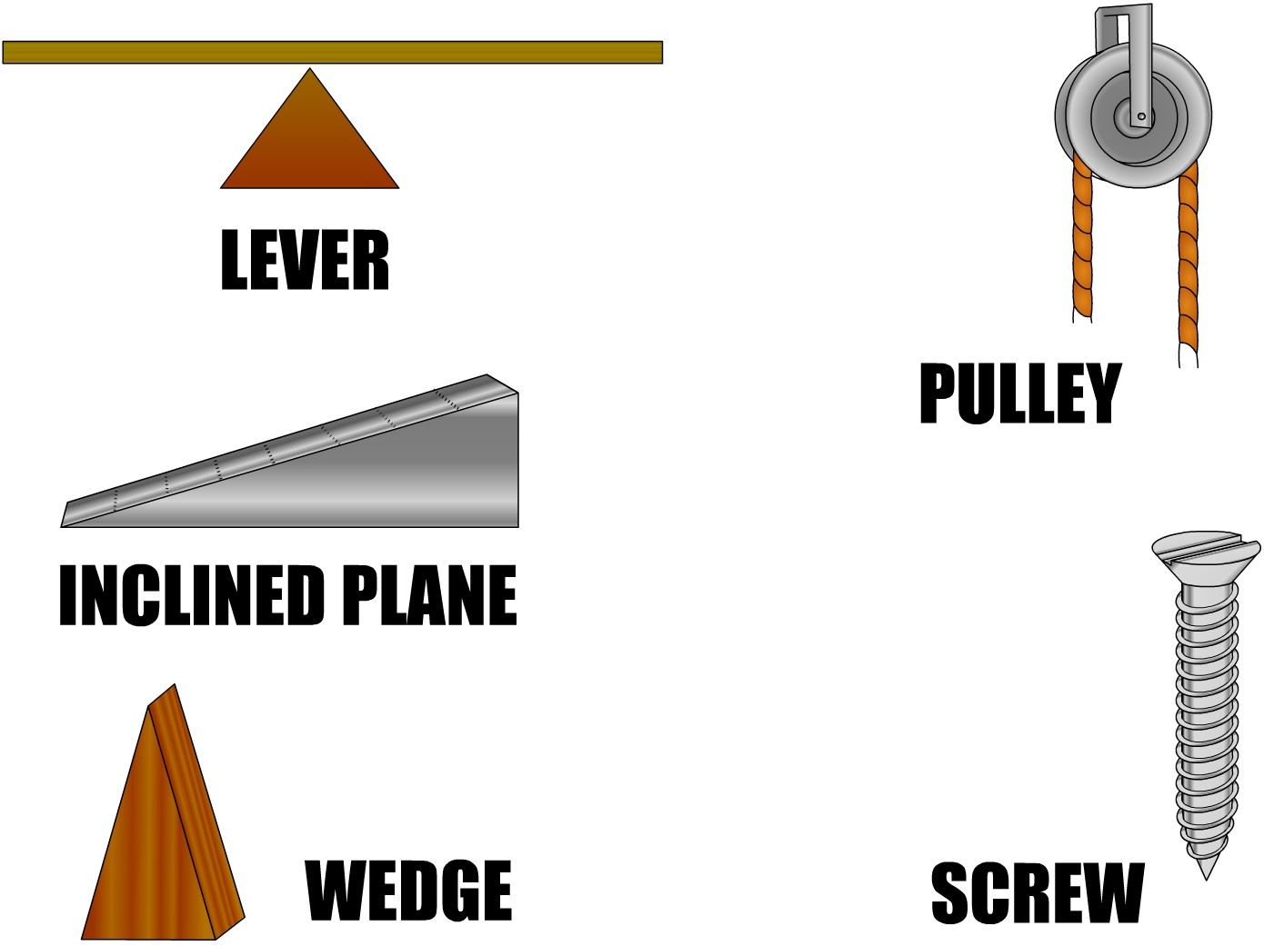 make simple machine