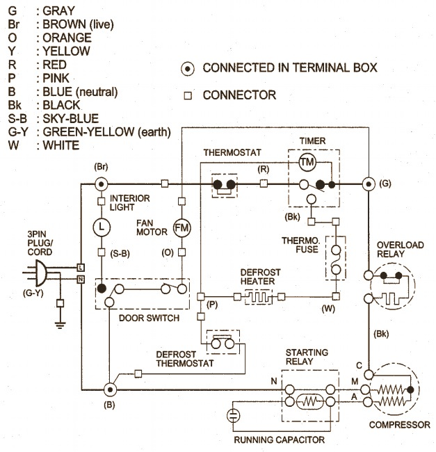 fig 3 sharp sj 58lm sj 63lm sj 68lm refrigerator freezer wiring defrost heater wiring diagram at webbmarketing.co