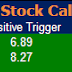 Most Active  Future Stock  and Option for 30 April 2015