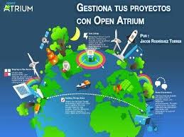 Open Atrium es instalar GD