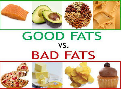 GOOD FATS, BAD FATS, AND THE POWER OF OMEGA-3s