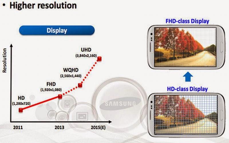 Samsung Siapkan Galaxy Note 5 Berlayar UHD