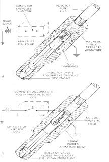 3 way valve flow pattern 3