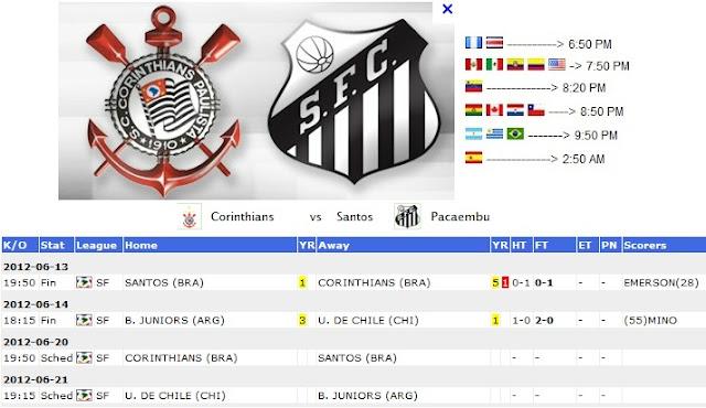 ver Corinthians vs Santos en vivo Miércoles 20 de junio 2012 ...