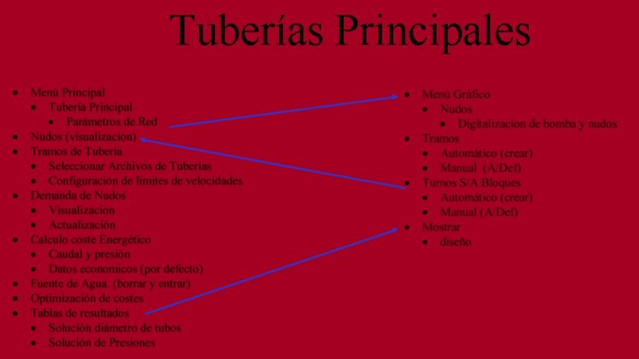 wcadi: índice diseño tubería principal