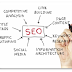 Useful SEO Techniques to Achieve High Results