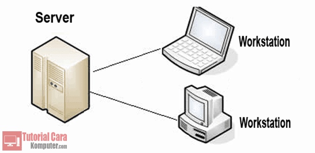 Pengertian dan Definisi Workstation - TutorialCaraKomputer.com