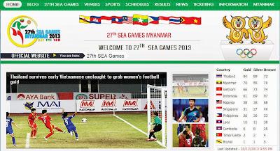 Sea Game 2013 သံုးသပ္ခ်က္ (Zaw Aung (Mon Ywa))