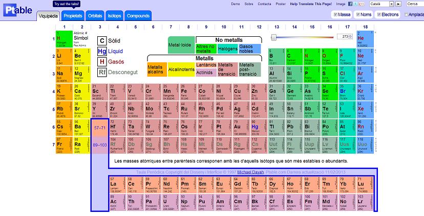 El blog de qumica ii grado en qumica uib 1 tabla peridica buscando por la web encontr este enlace y me pareci una herramienta muy til para buscar segn que informacin el de la tabla peridica urtaz Images