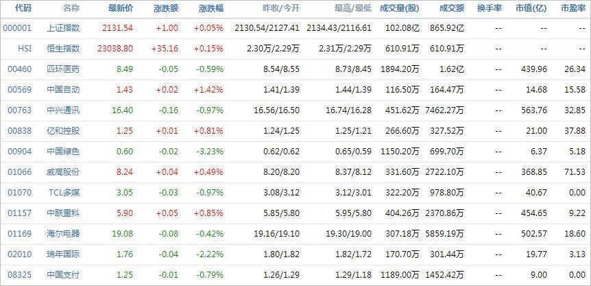 中国株コバンザメ投資ウォッチ銘柄watch20140414