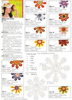 http://2.bp.blogspot.com/-jwkDLYJp9eI/T6Gtmt7W53I/AAAAAAAAYqg/Qpc8KXzo5HY/s1600/Flores+de+Croche+gr.jpg