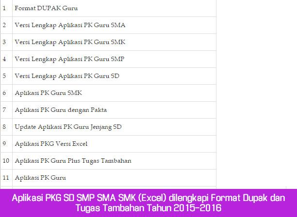 Aplikasi PKG SD SMP SMA SMK (Excel) dilengkapi Format Dupak dan Tugas Tambahan Tahun 2015-2016