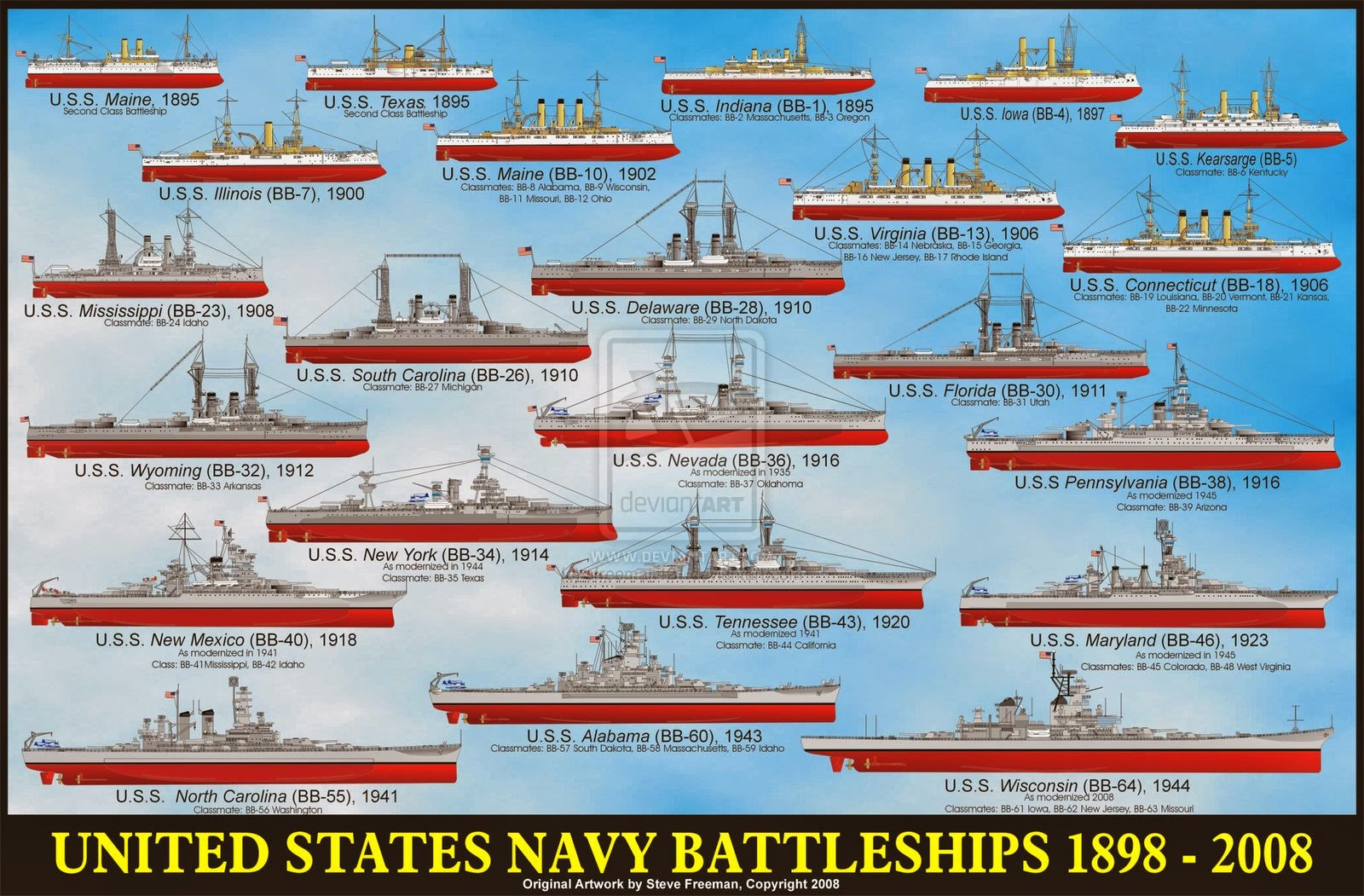 us_navy_battleships_by_sfreeman421-d3dnu
