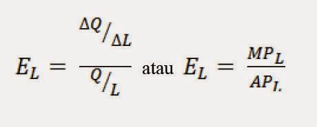 Hubungan antara Marginal Product of Labor (MPL) dan Average Product of Labor (APL)