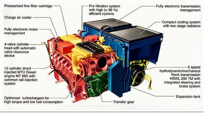 altay-tank-engine-assembly.jpg