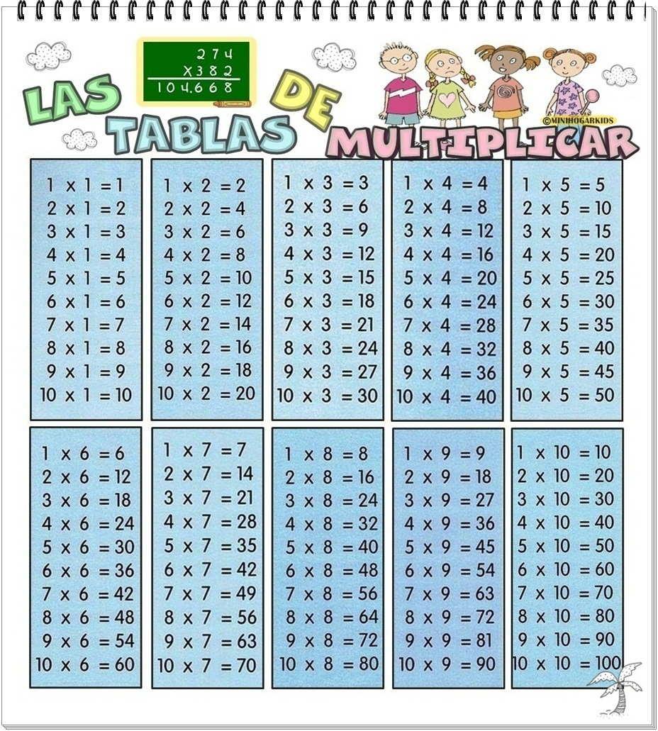 NO TE QUEDES SIN APRENDER Correctamente Las Tablas De Multiplicar