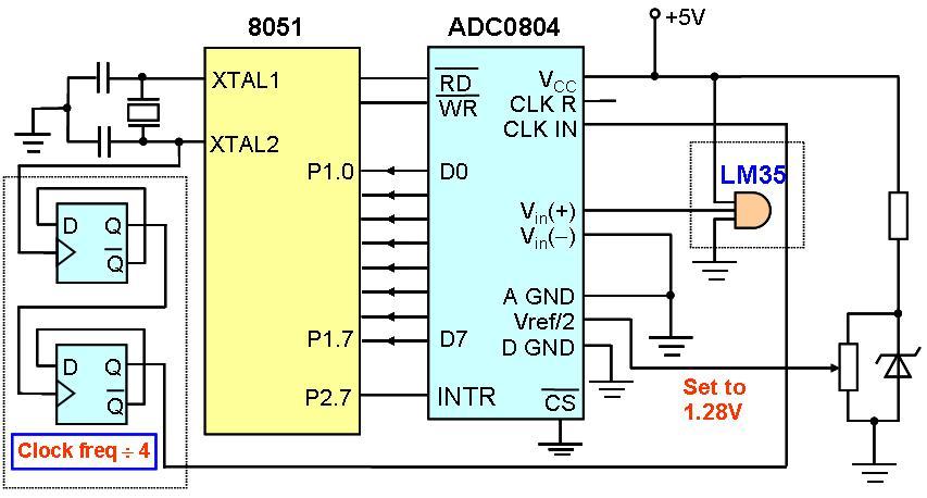 digital voltmeter using 8051 microcontroller essay Luvox, rating summary, user ratings 10 40 (26) 9 28 (18) 8 5 (3) 7 11 (7)   actonel (risedronate sodium) 2015 version, actonel with calcium.