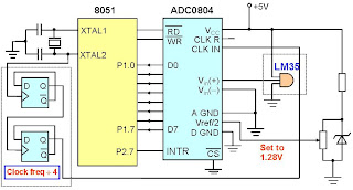 Testing and interfacing of  ADC0804 microcontroller 8051 Interfacing with the LM35 Temperature Sensor