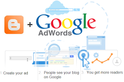 how-to-use-google-adwords-in-blogger-101helper
