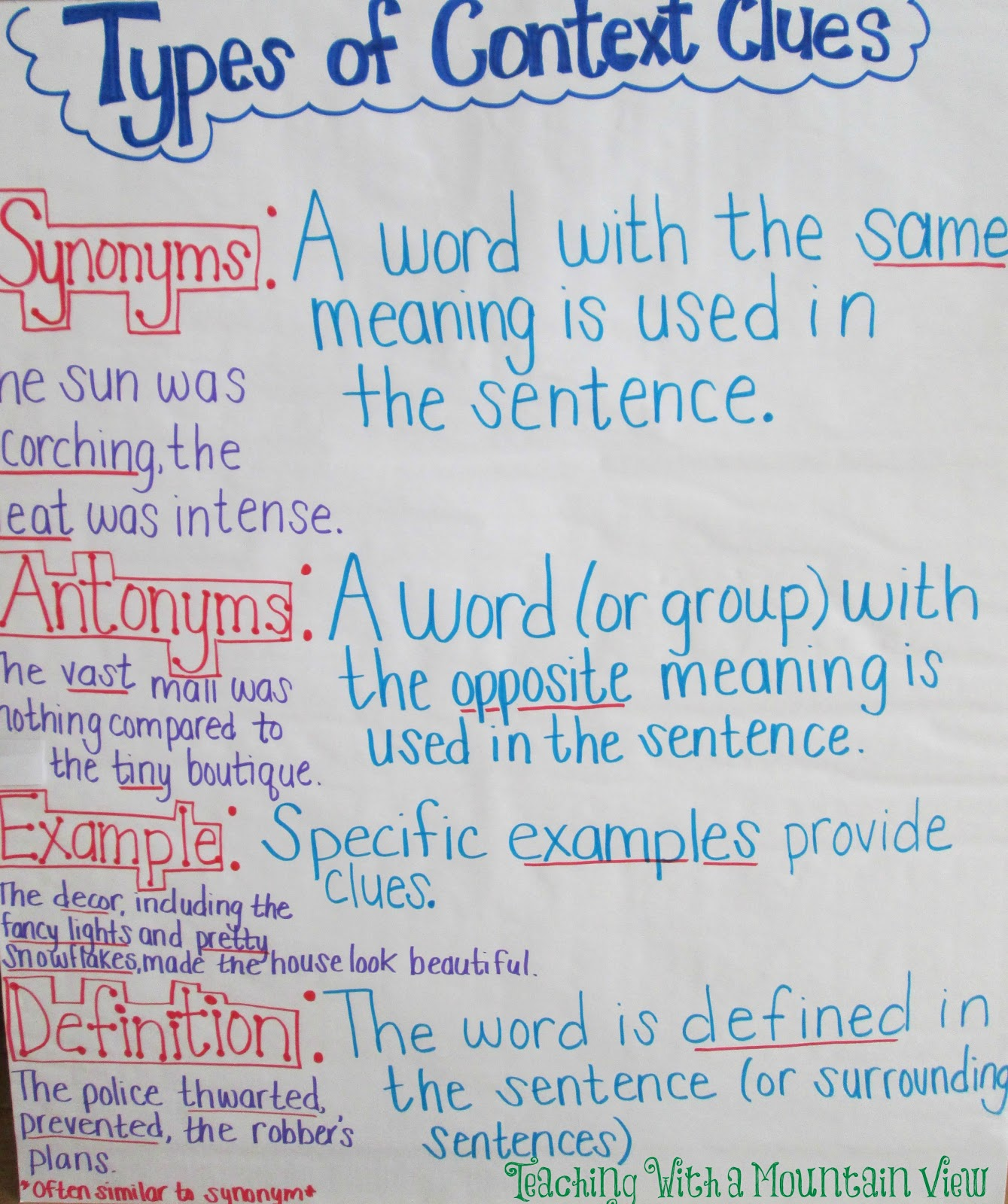 Worksheet Context Clues teaching with a mountain view context clues then we talked about what to do if there werent obviously any of those in the sentence or surrounding sentences made another anchor chart
