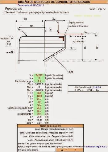 Cálculo de ménsulas de concreto armado