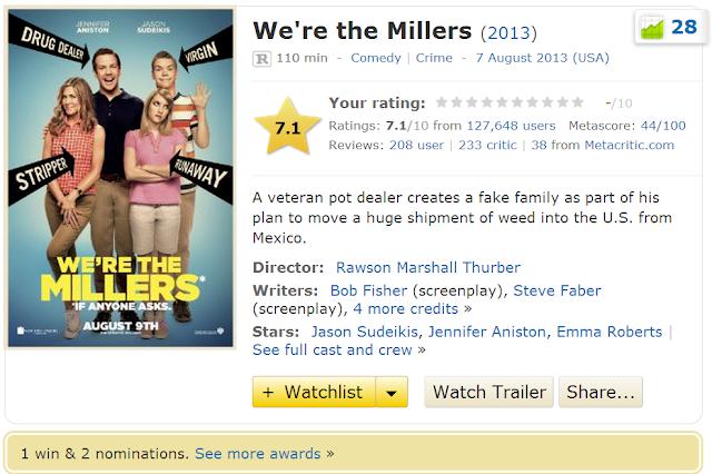 We're The Millers 2013 Movie IMDB Info