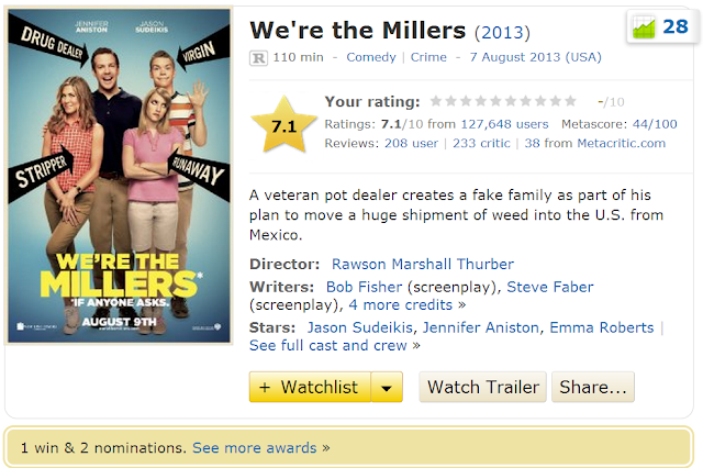 We're The Millers 2013 Movie IMDB Info