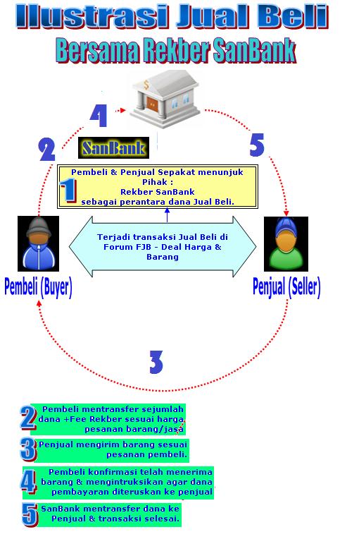 Terapi Ion Elektrik