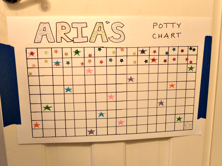 potty training, potty training chart