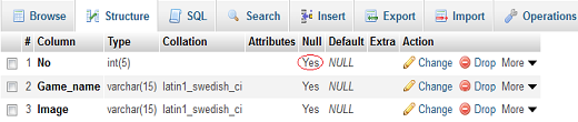 change column NOT NULL to NULL in mysql